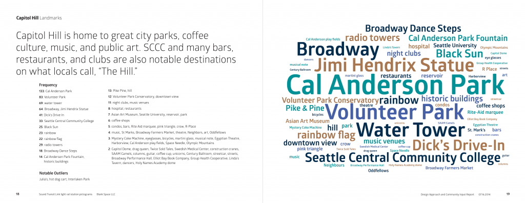 Sample spread from community report with words that represent the Capitol Hill landmarks in Seattle, WA (cal anderson park, broadway, water tower, volunteer park, etc)