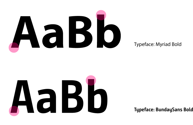 How to Describe Type – Blank Space
