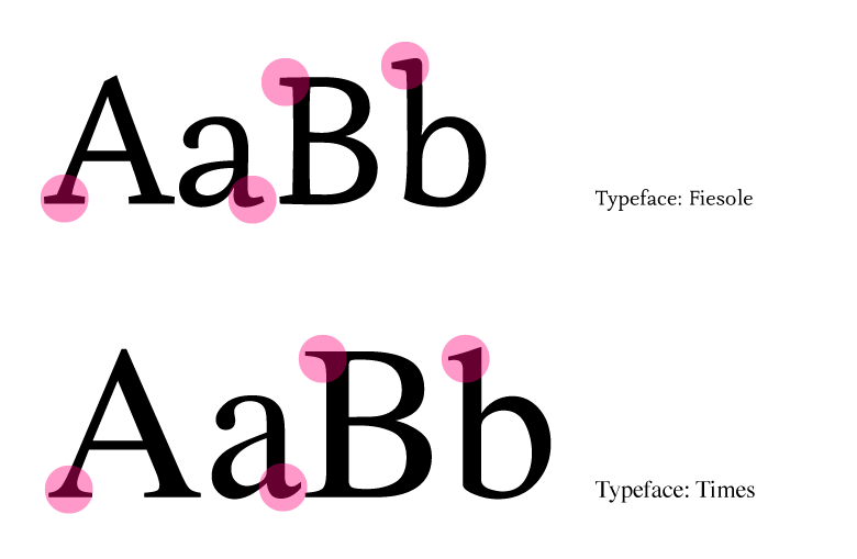 highlighting serif feet on letters